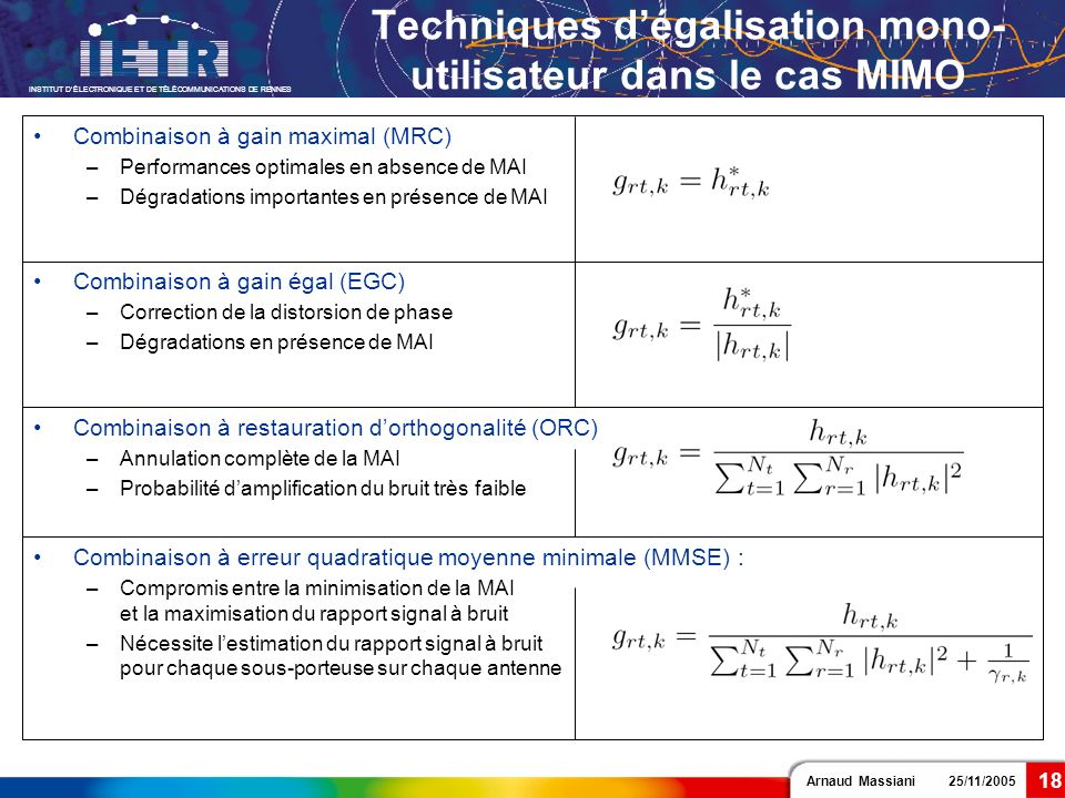 Techniques d'égalisation mono-utilisateur dans le cas MIMO