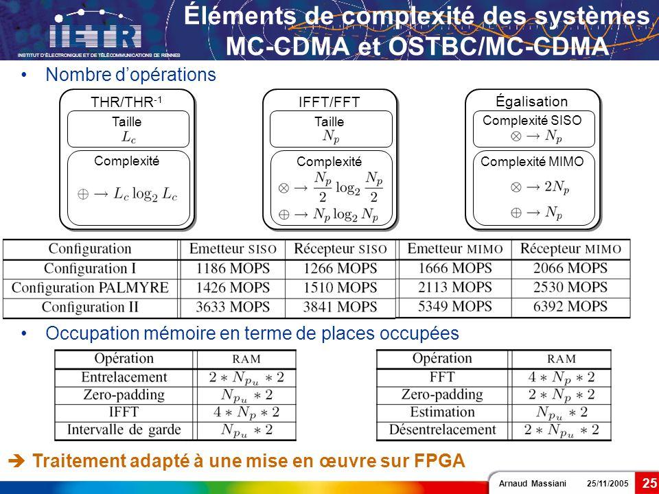 Éléments de complexité des systèmes MC-CDMA et OSTBC/MC-CDMA