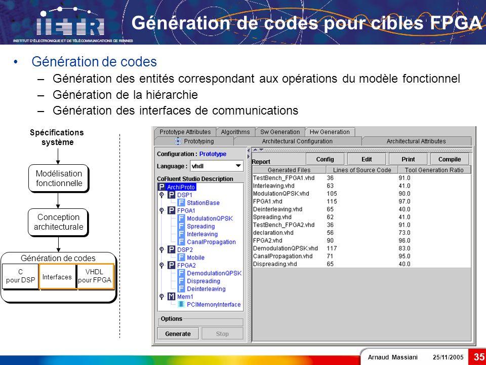 Génération de codes pour cibles FPGA