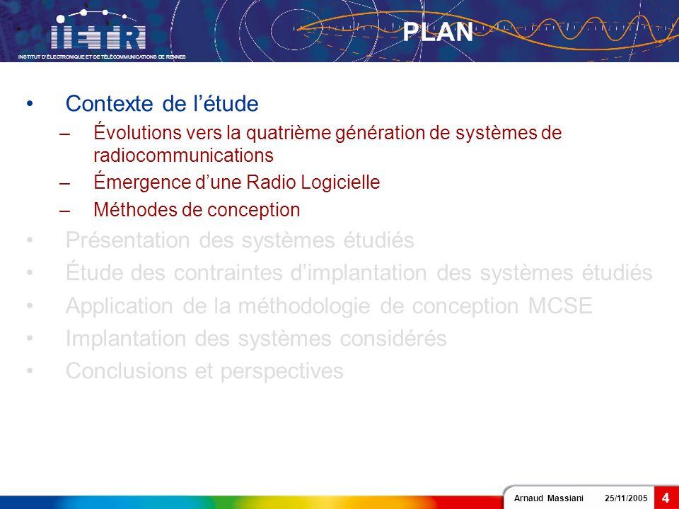 PLAN Contexte de l'étude Présentation des systèmes étudiés