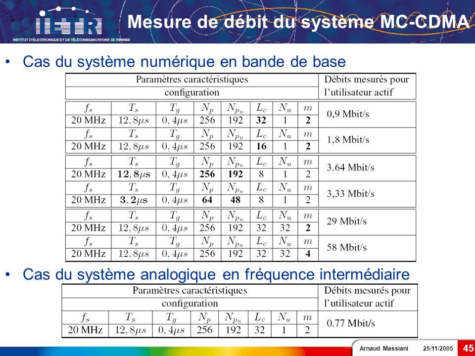 Mesure de débit du système MC-CDMA