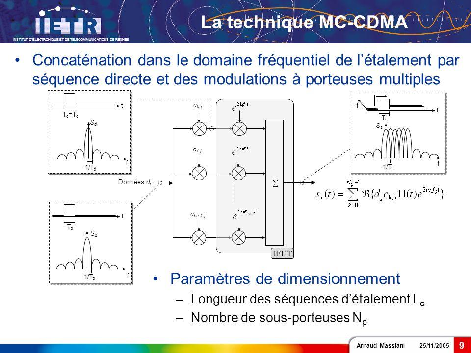 La technique MC-CDMAConcaténation dans le domaine fréquentiel de l'étalement par séquence directe et des modulations à porteuses multiples.