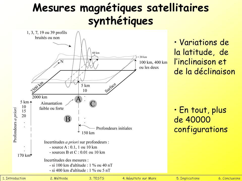 Mesures magnétiques satellitaires