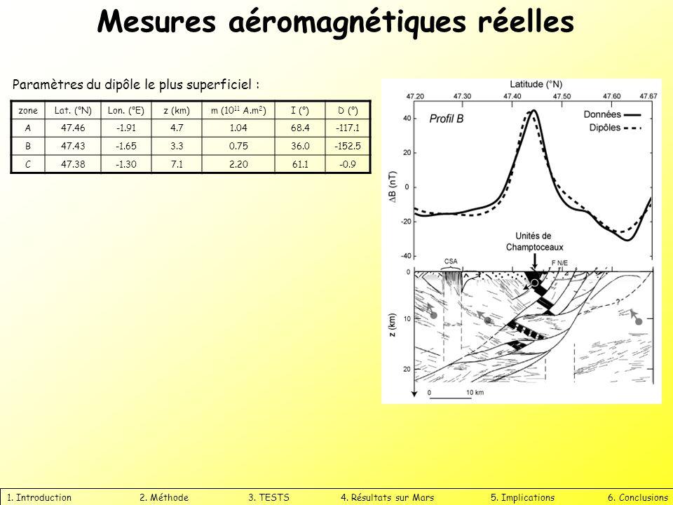 Mesures aéromagnétiques réelles