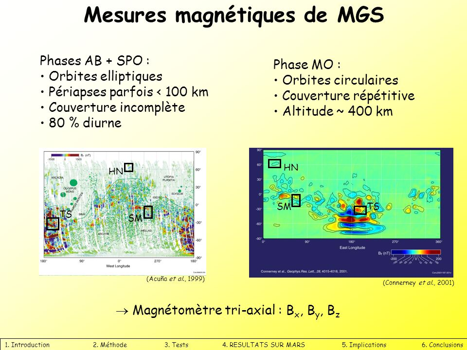 Mesures magnétiques de MGS