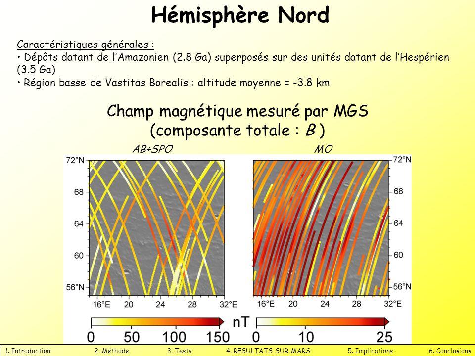 Champ magnétique mesuré par MGS (composante totale : B )