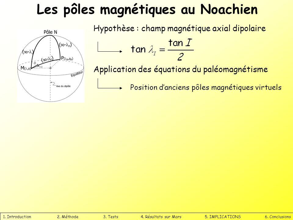 Les pôles magnétiques au Noachien
