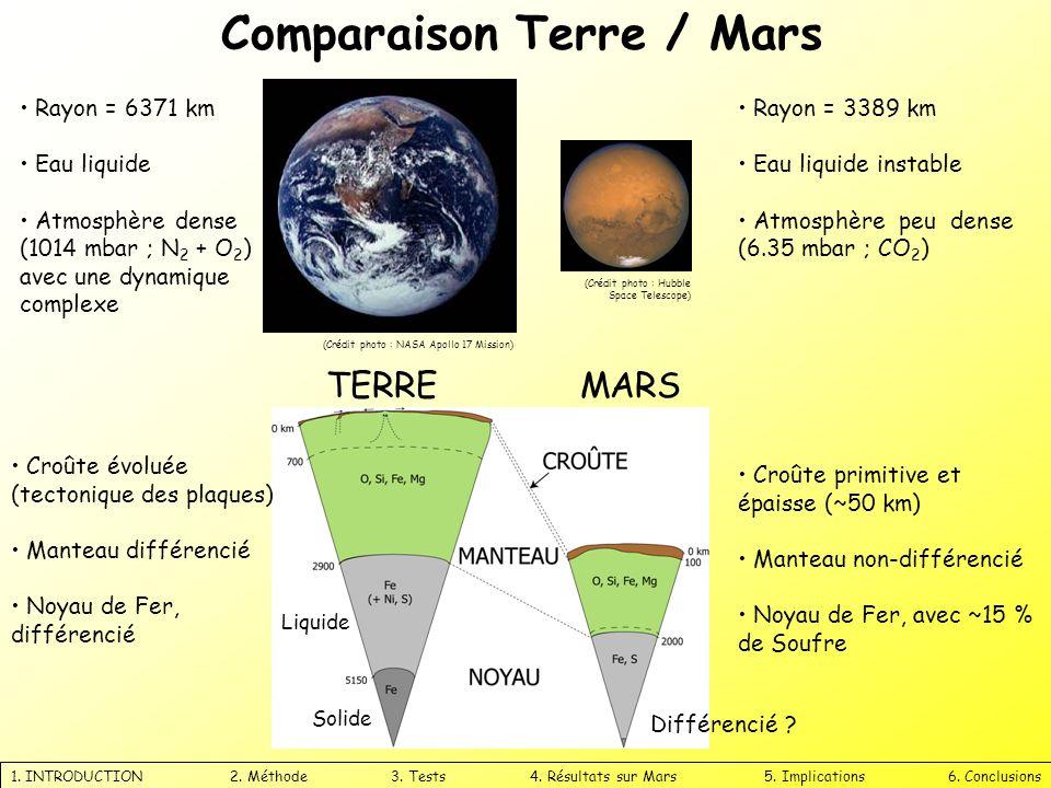 Comparaison Terre / Mars