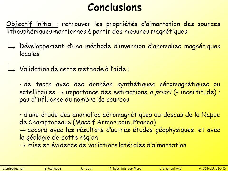 Conclusions Objectif initial : retrouver les propriétés d'aimantation des sources lithosphériques martiennes à partir des mesures magnétiques.