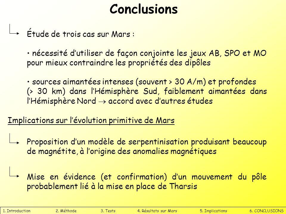 Conclusions Étude de trois cas sur Mars :