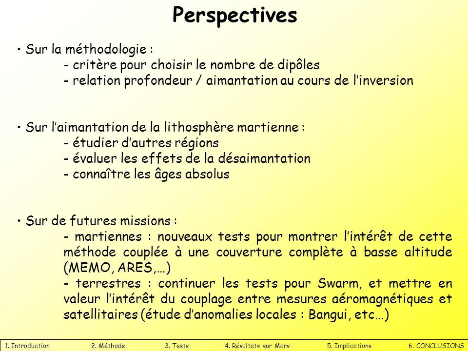 Perspectives Sur la méthodologie :