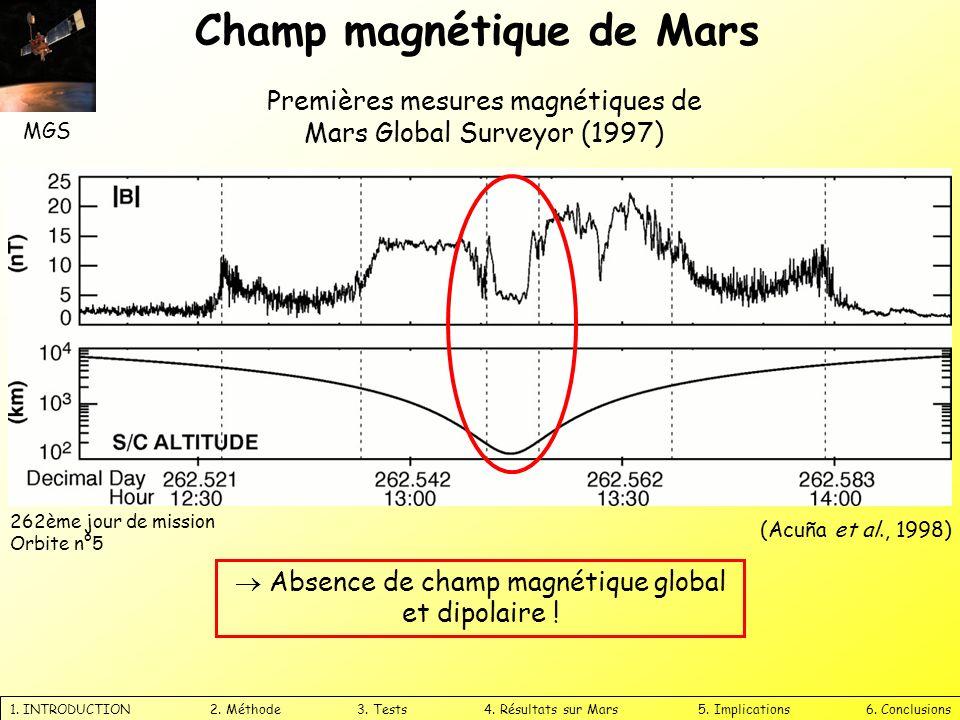 Champ magnétique de Mars