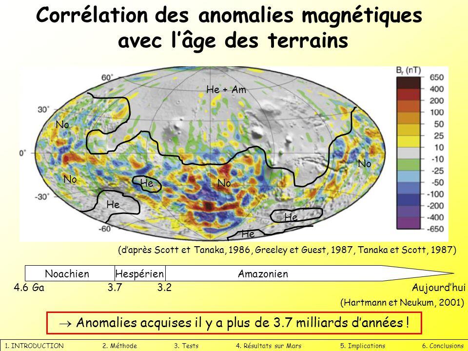 Corrélation des anomalies magnétiques avec l'âge des terrains
