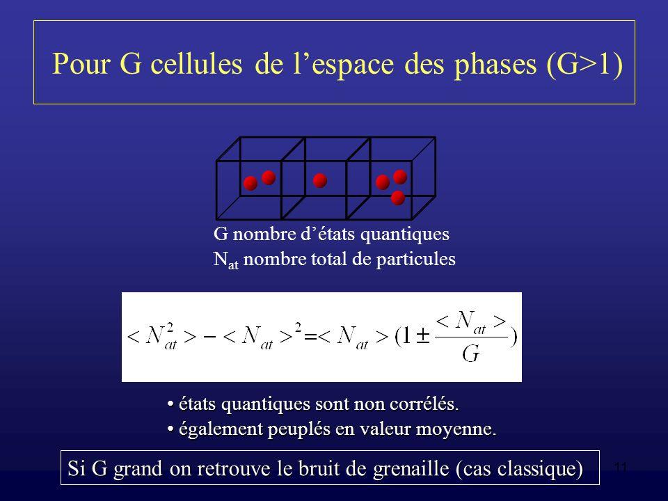 Pour G cellules de l'espace des phases (G>1)
