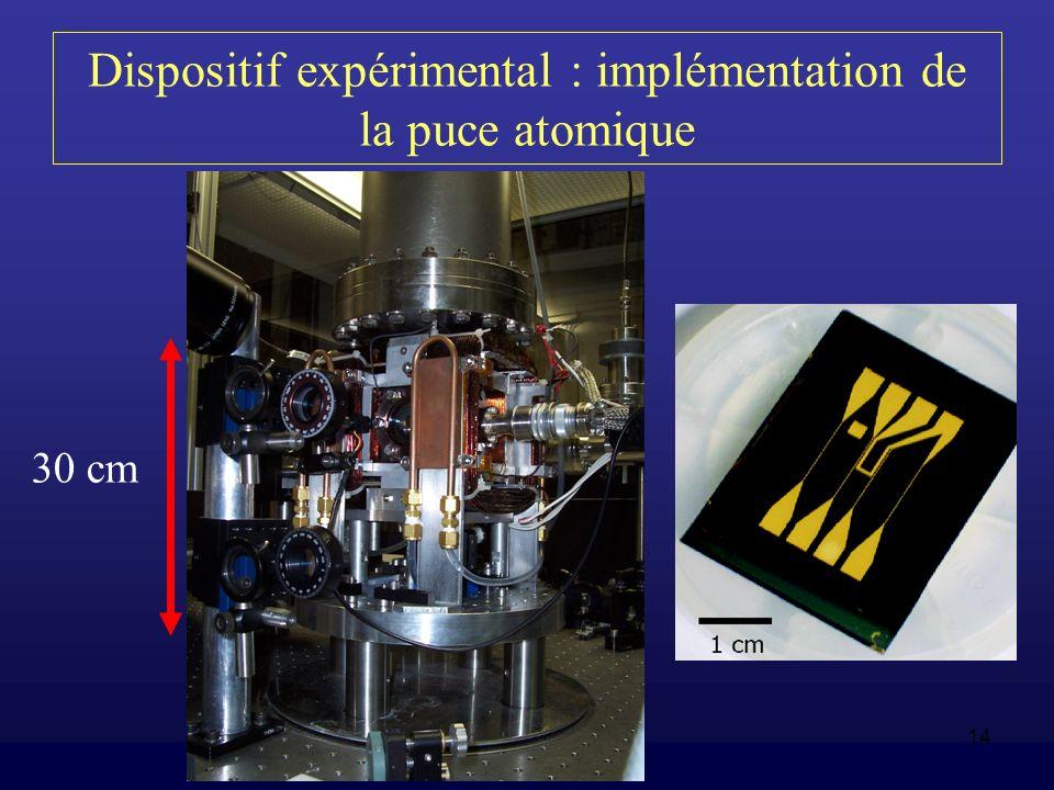 Dispositif expérimental : implémentation de la puce atomique