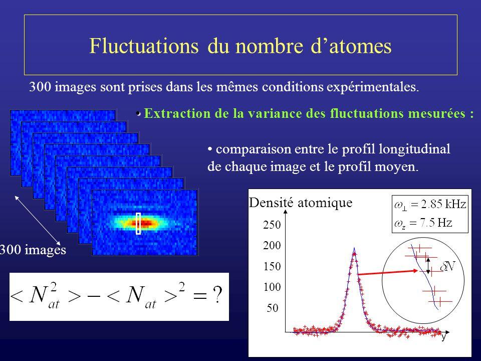 Fluctuations du nombre d'atomes