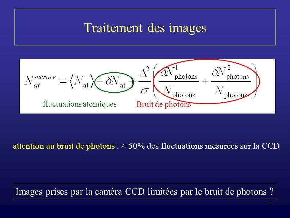 Traitement des imagesBruit de photons. fluctuations atomiques. attention au bruit de photons : ≈ 50% des fluctuations mesurées sur la CCD.