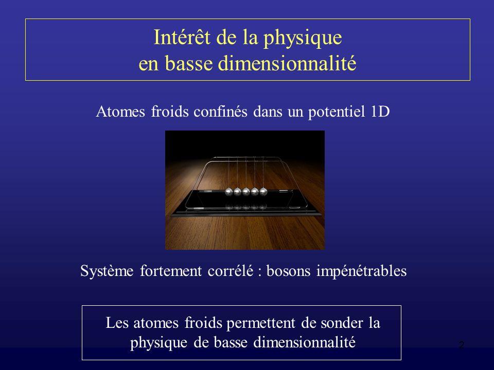 Intérêt de la physique en basse dimensionnalité