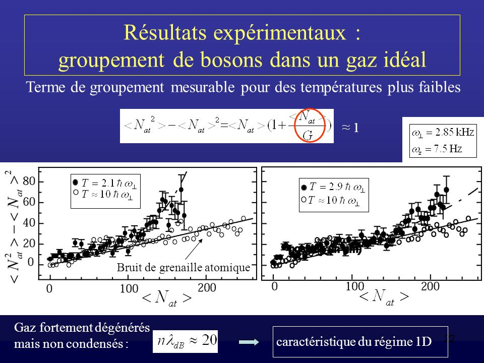 Résultats expérimentaux : groupement de bosons dans un gaz idéal