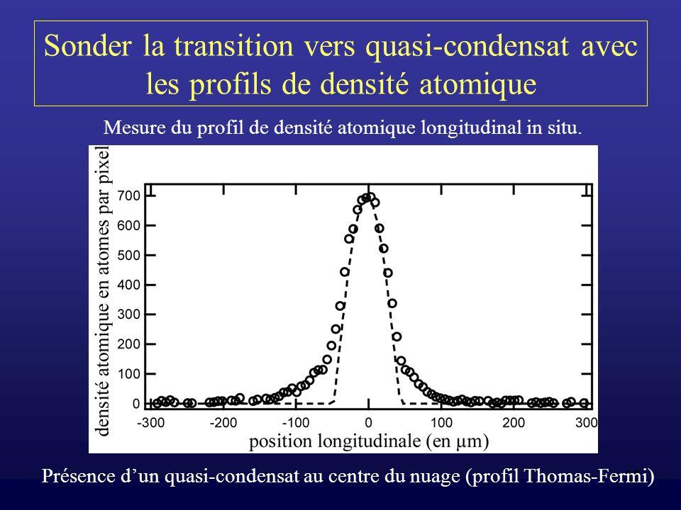 Sonder la transition vers quasi-condensat avec les profils de densité atomique