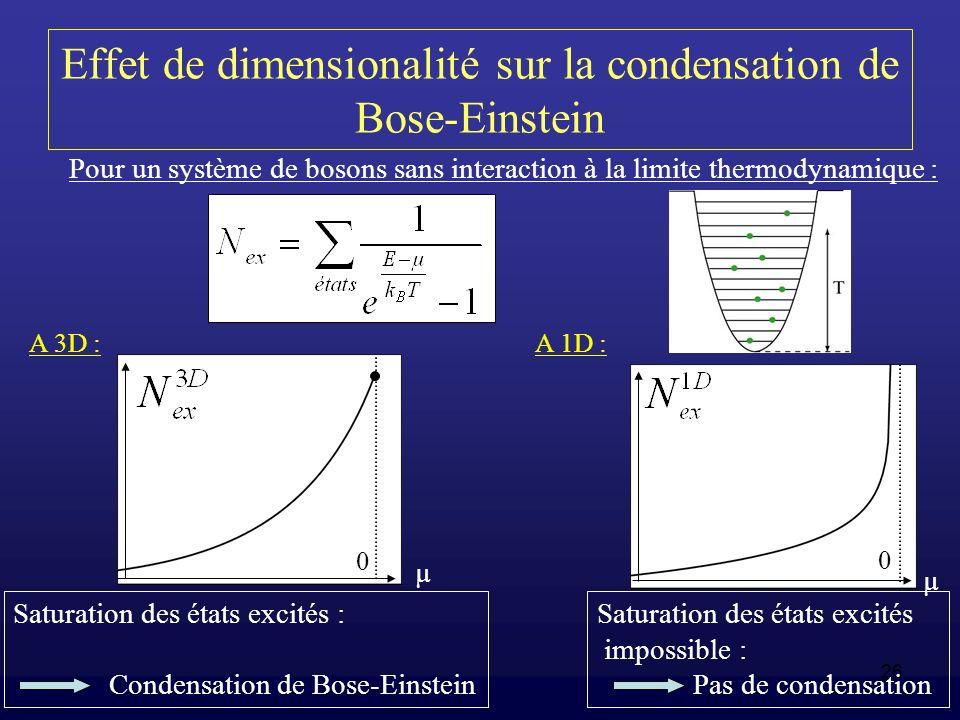 Effet de dimensionalité sur la condensation de Bose-Einstein