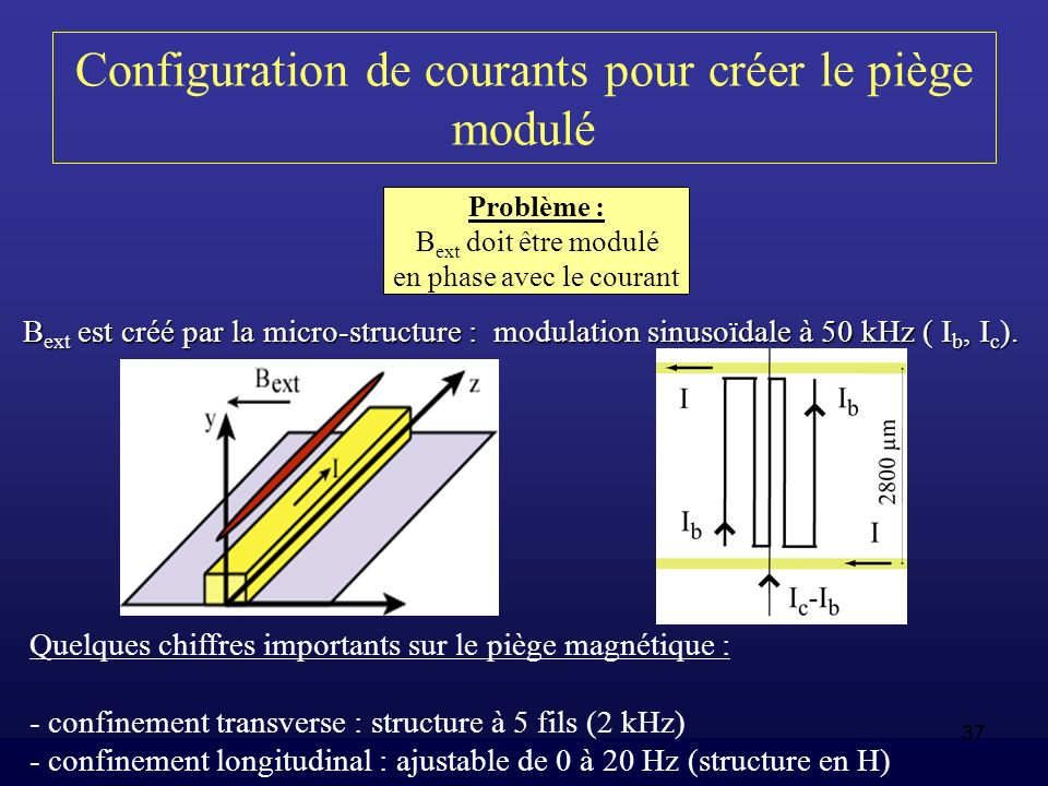 Configuration de courants pour créer le piège modulé