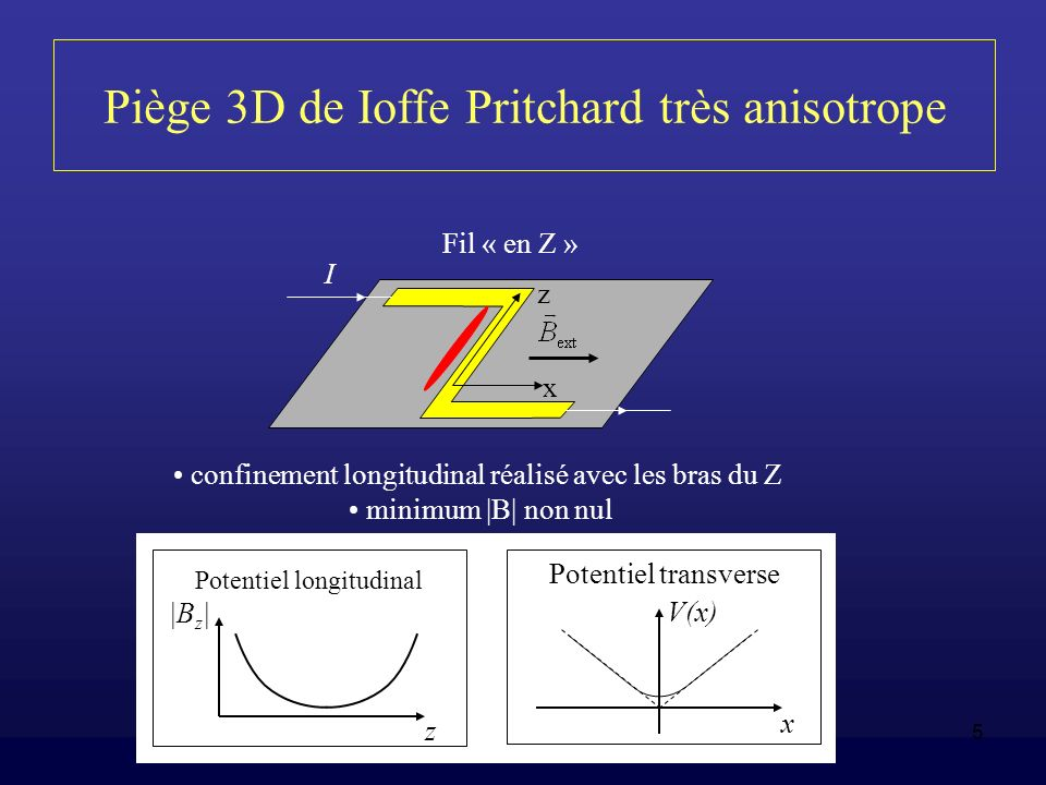 Piège 3D de Ioffe Pritchard très anisotrope