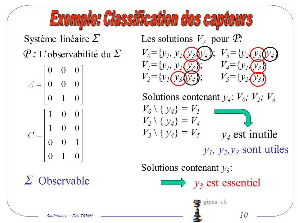 Exemple: Classification des capteurs