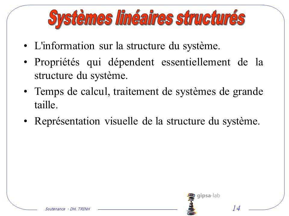 Systèmes linéaires structurés