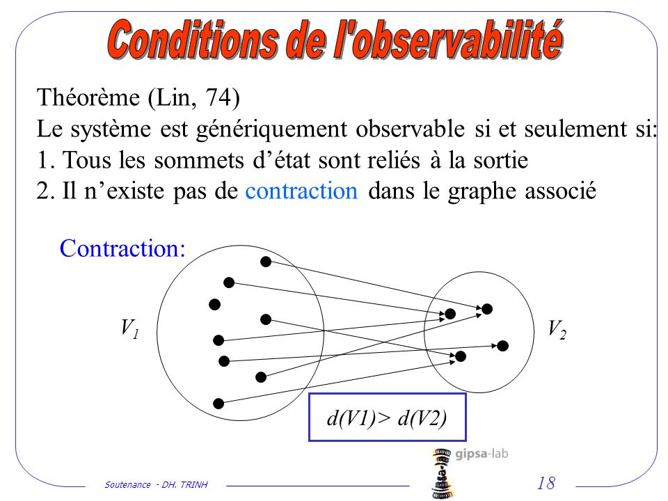 Conditions de l observabilité
