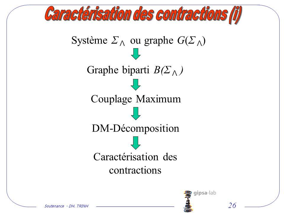 Caractérisation des contractions (i)
