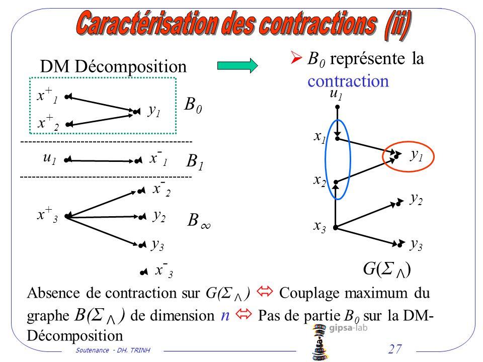 Caractérisation des contractions (ii)