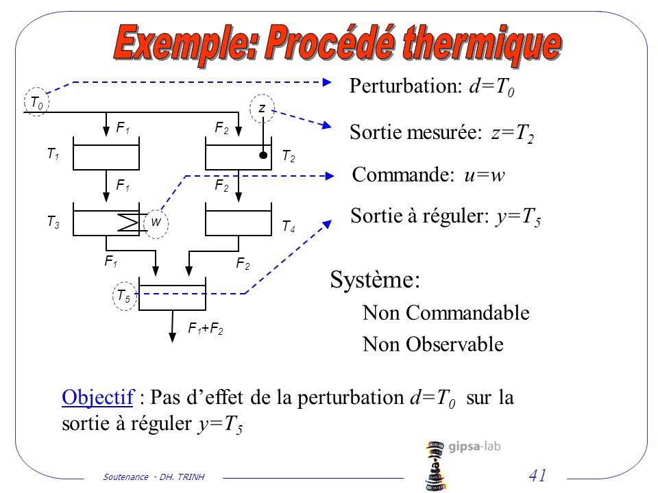 Exemple: Procédé thermique