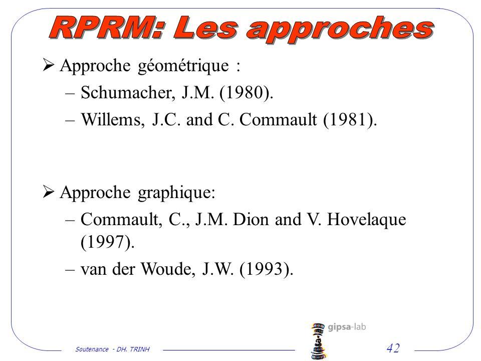 RPRM: Les approches Approche géométrique : Schumacher, J.M. (1980).