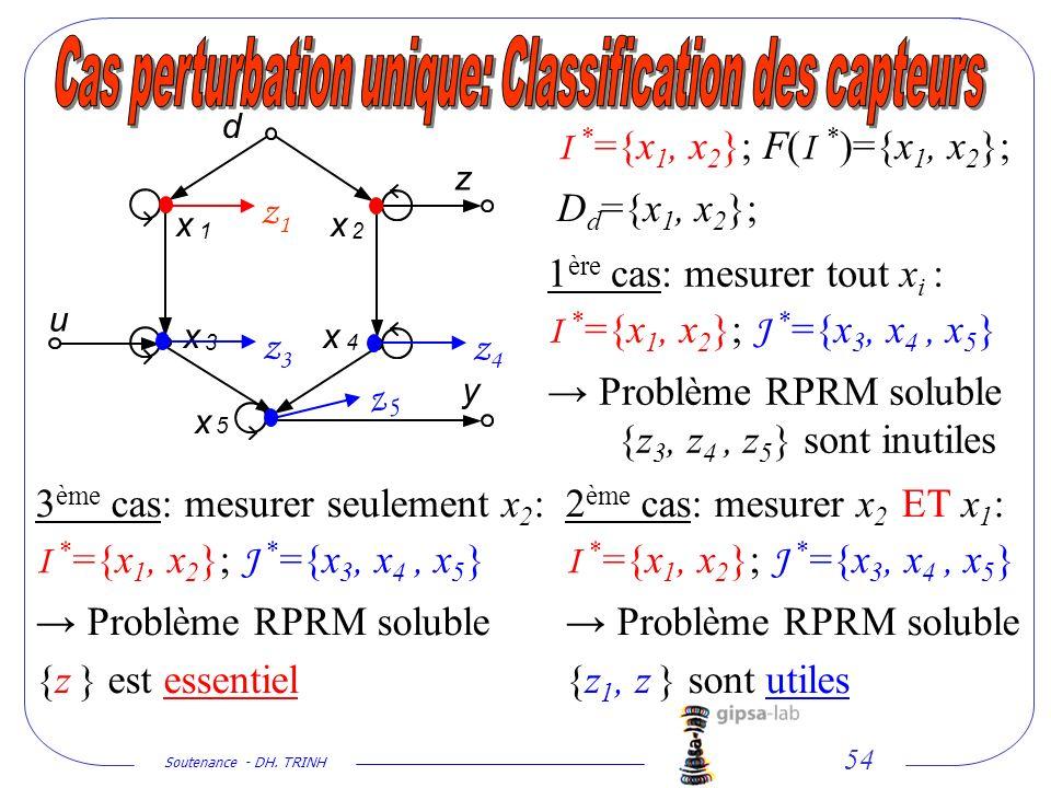 Cas perturbation unique: Classification des capteurs