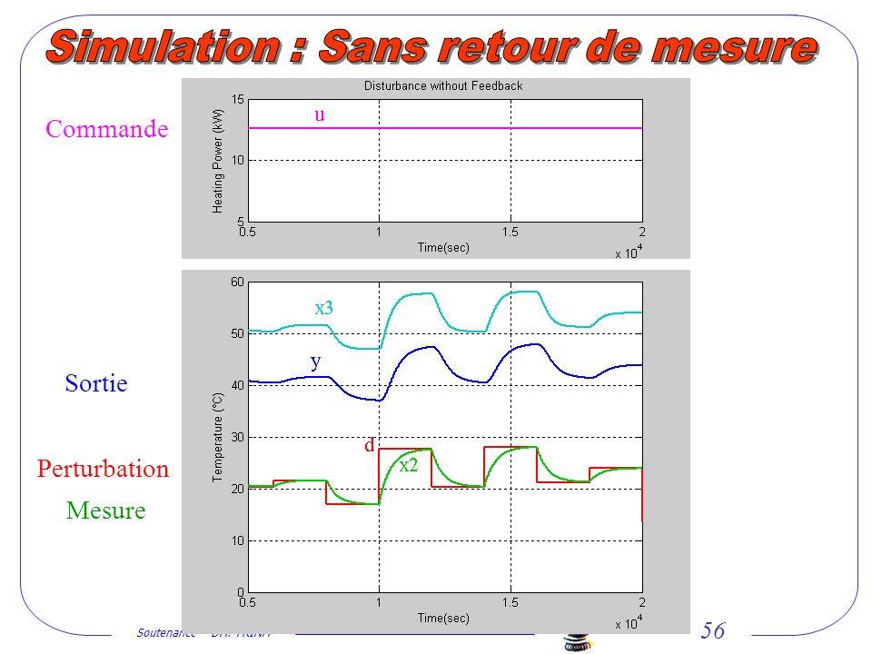 Simulation : Sans retour de mesure