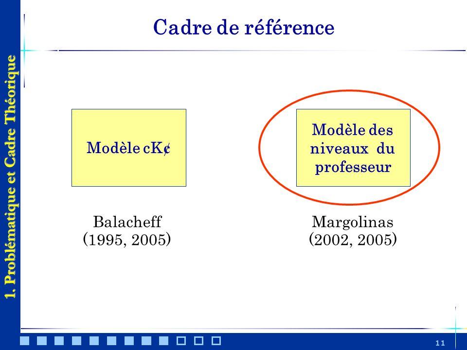 Modèle des niveaux du professeur 1. Problématique et Cadre Théorique