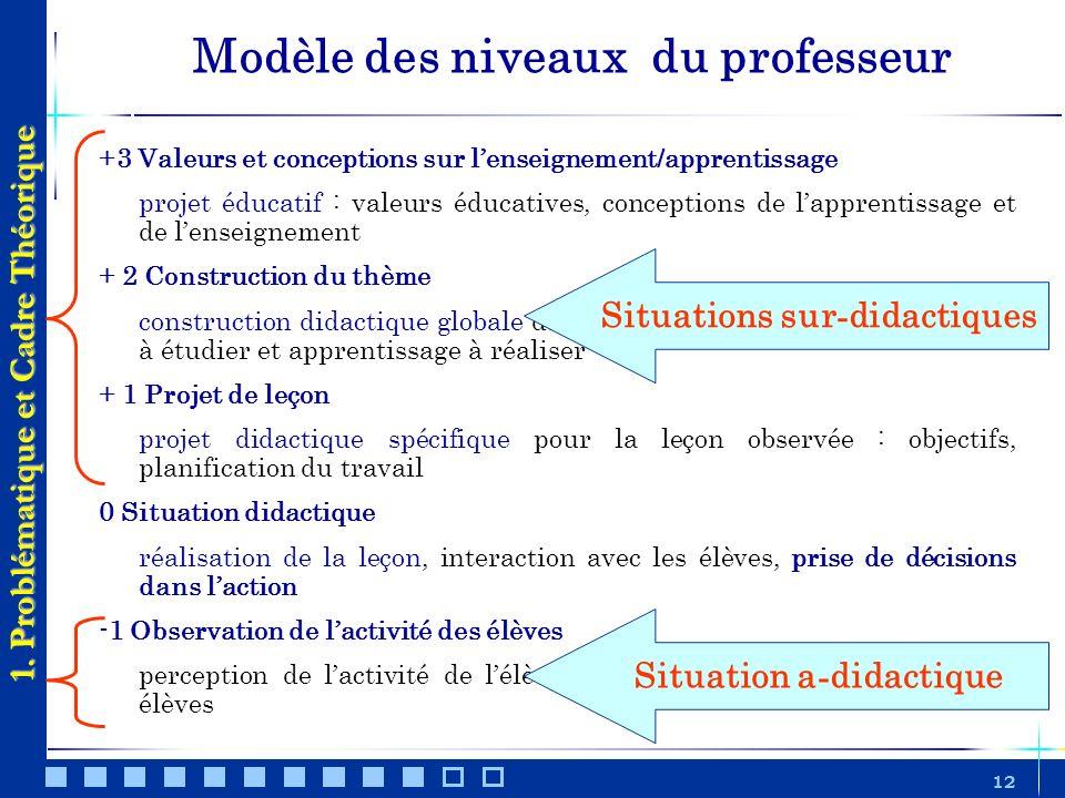 Modèle des niveaux du professeur