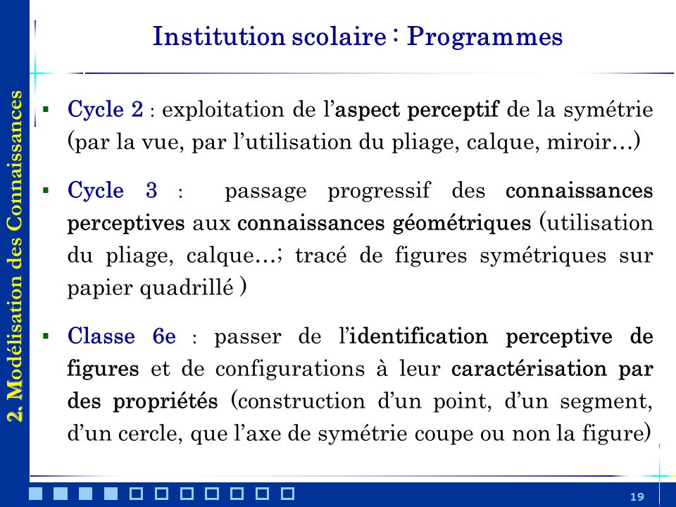 Institution scolaire : Programmes