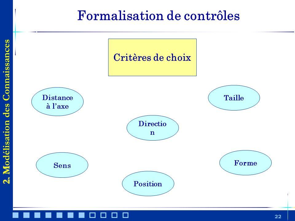 Formalisation de contrôles