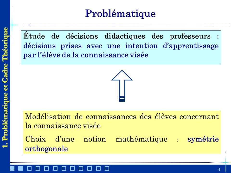 1. Problématique et Cadre Théorique