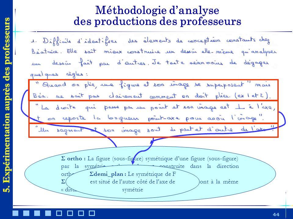 Méthodologie d'analyse des productions des professeurs