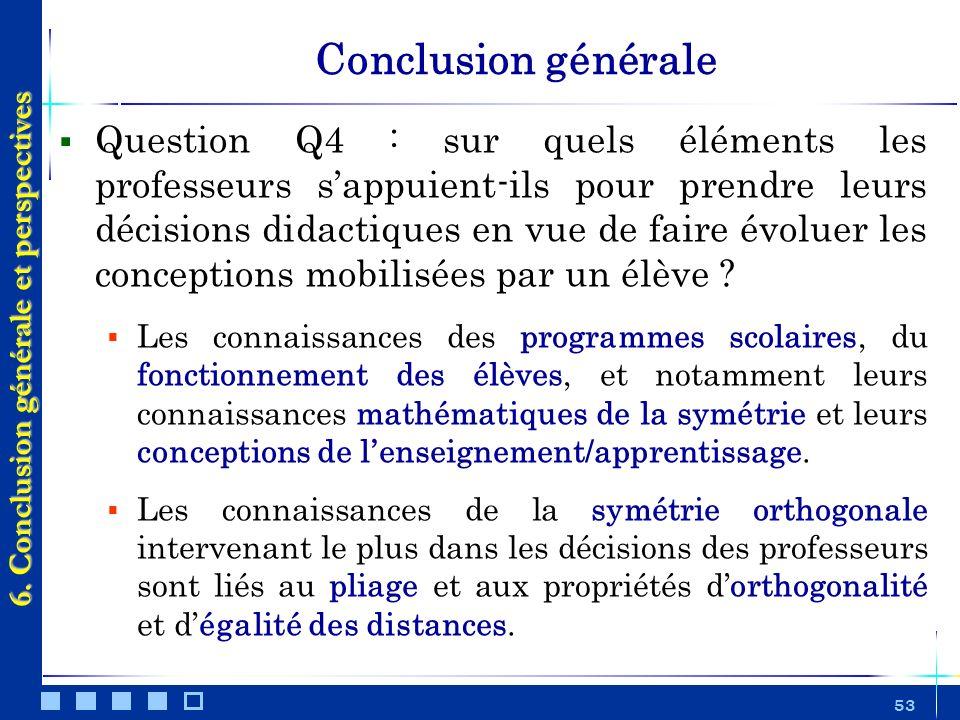 6. Conclusion générale et perspectives