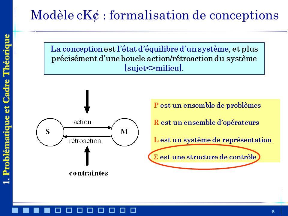 Modèle cK¢ : formalisation de conceptions