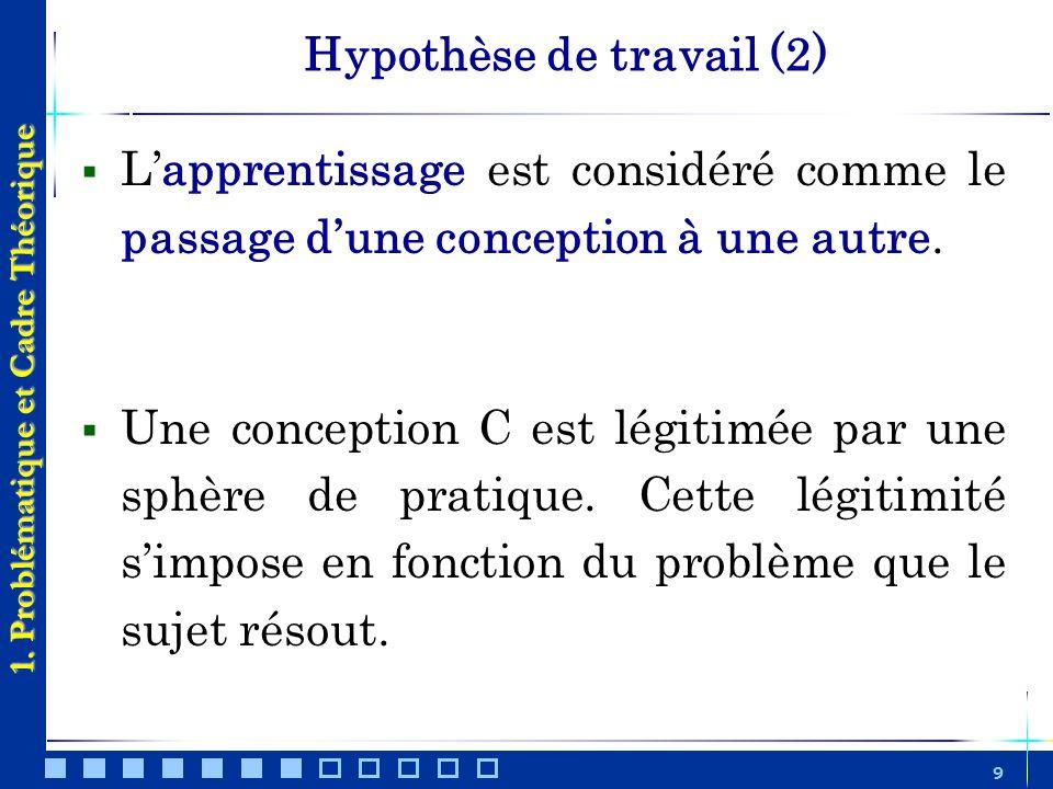 Hypothèse de travail (2)