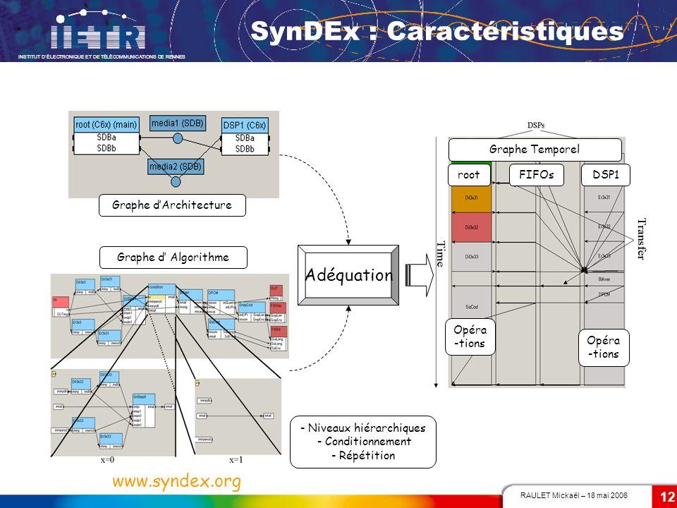 SynDEx : Caractéristiques