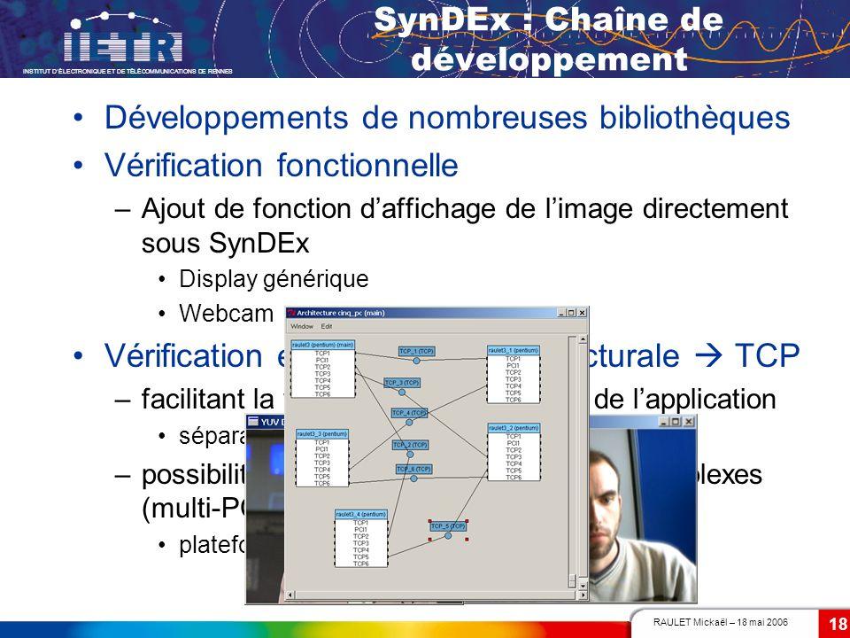 SynDEx : Chaîne de développement