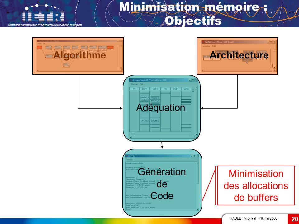 Minimisation mémoire : Objectifs