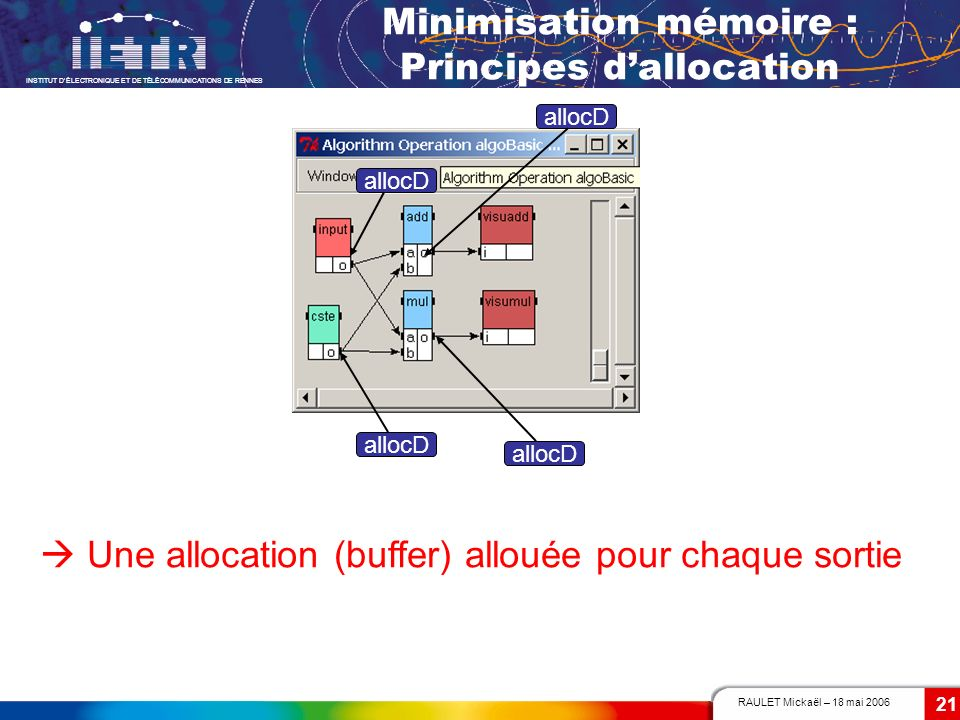 Minimisation mémoire : Principes d'allocation