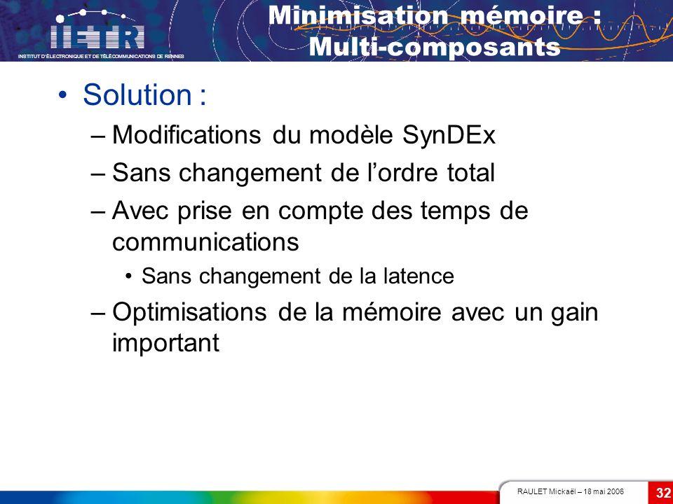 Minimisation mémoire : Multi-composants